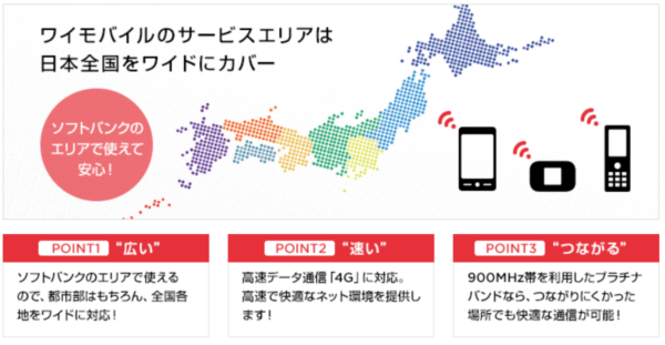 Y!mobile(ワイモバイル)の電波