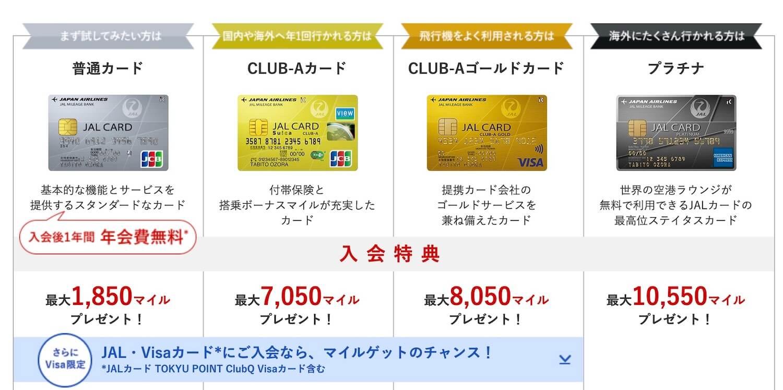 JALカード別の入会特典マイル一覧表