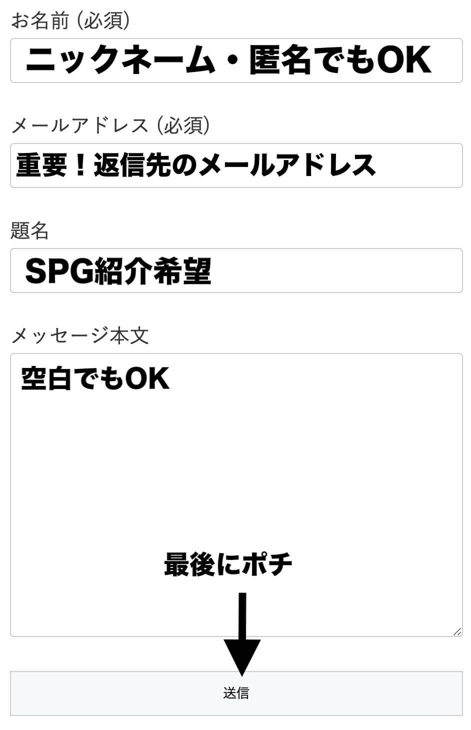 SPGアメックス問い合わせ記入例