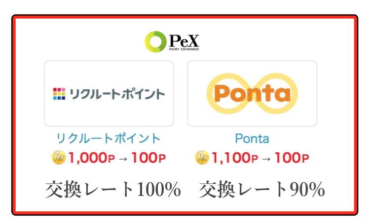PeXからポンタポイント、リクルートポイントの交換レート