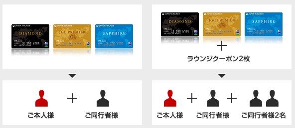 JAL上級会員ごとのラウンジ利用方法