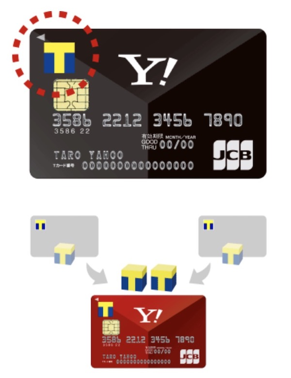 yahoo!JapanカードはTポイントカード内蔵