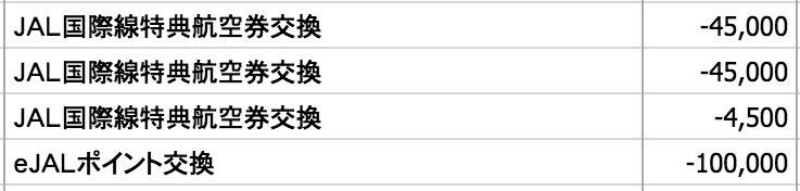 JAL国際航空券 グアム便ビジネスクラスの必要マイルは45,000マイル、赤ちゃんは4500マイル