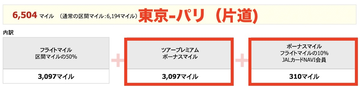 JALカードnavi会員の積算マイル