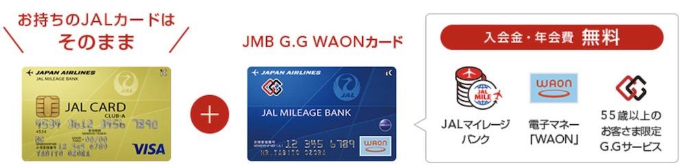 JMBG.G WAONカードの使い方