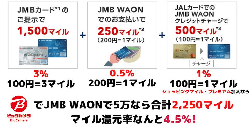 ビックカメラJMB WAONでマイル還元率4.5%