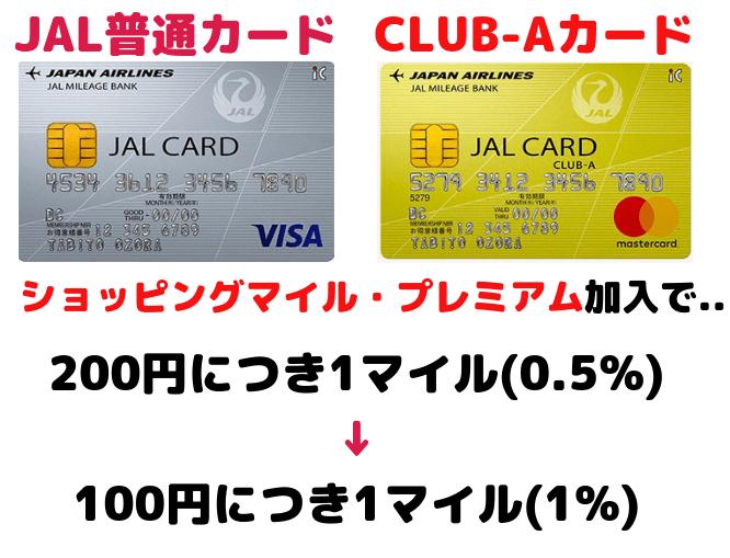 JAL普通カードとクラブaがショッピングマイルプレミアムに加入できる