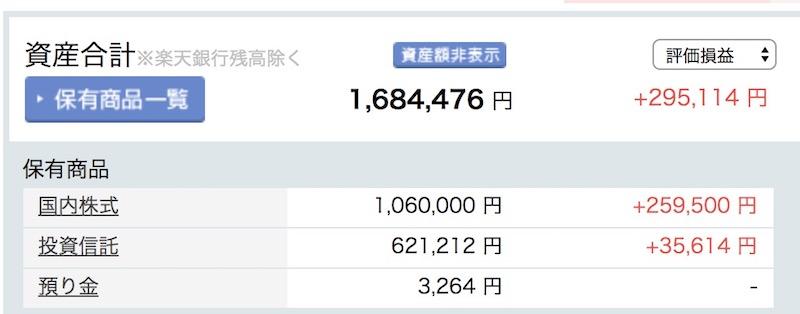 楽天証券マイルの鉄人資産