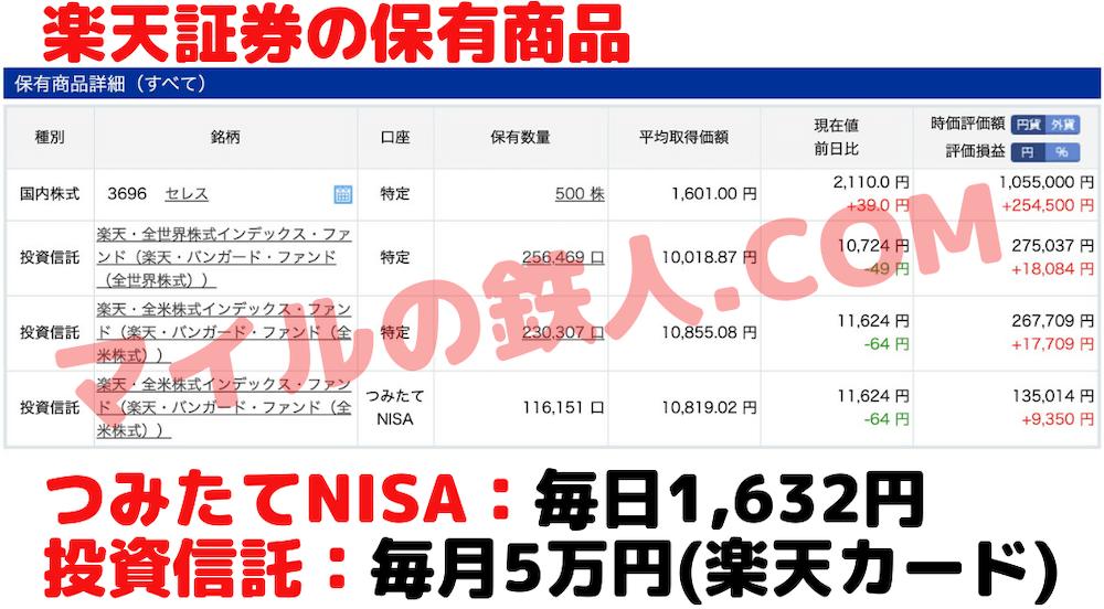 楽天証券のつみたてNISAと投資信託・国内株保有商品