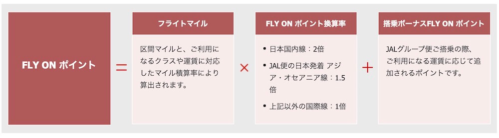 FLY ONポイント計算式