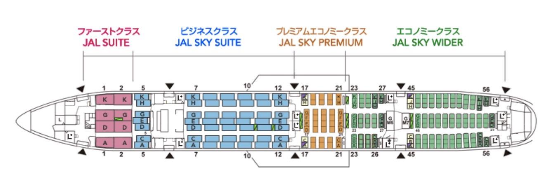 ボーイング777-300ERのシートマップ