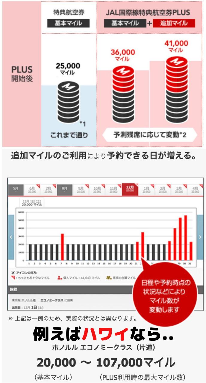 JAL特典航空券プラス詳細