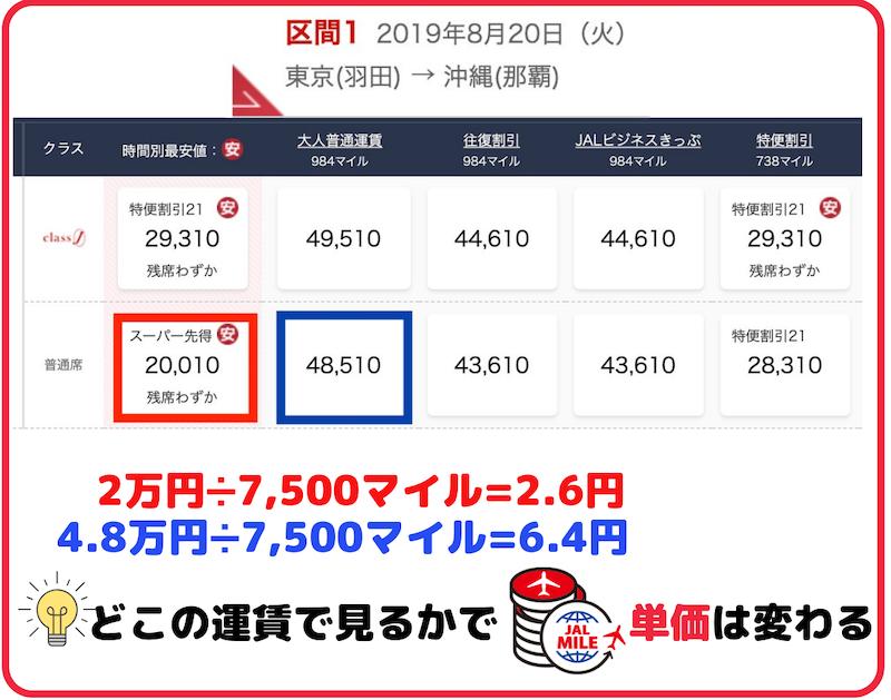 JAL酷さに特典航空券 羽田-沖縄のマイル単価計算