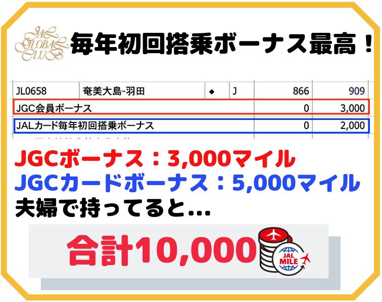 JGC毎年初回搭乗ボーナス+JALカード特典で5,000マイル