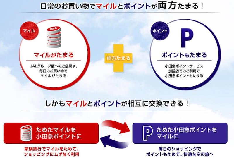 JALマイルと小田急ポイントは相互交換可能