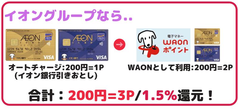 イオンカードセレクト/ゴールドのWAONチャージと利用で1.5%ポイント還元