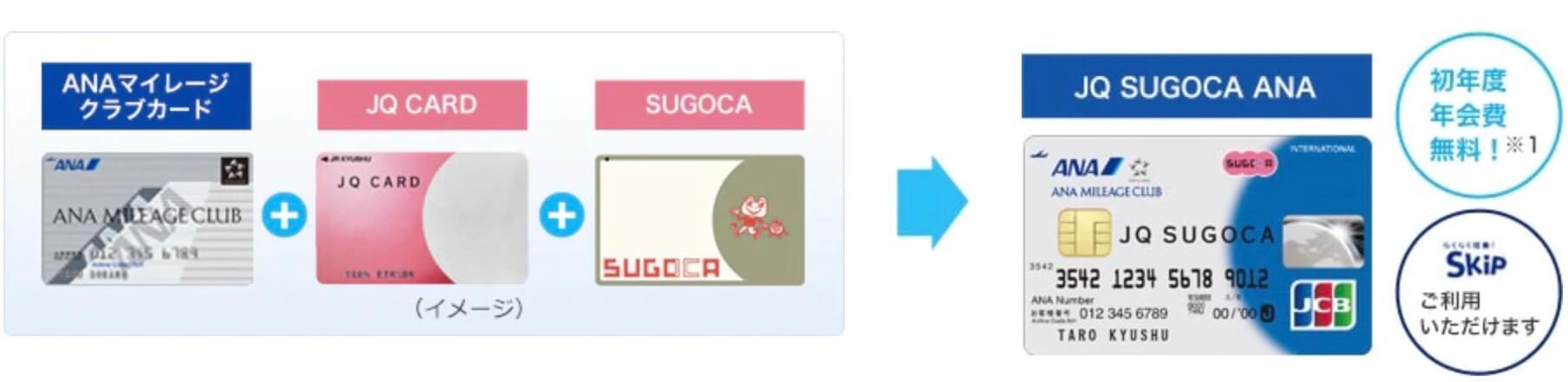 JQ SUGOCA ANAカード詳細