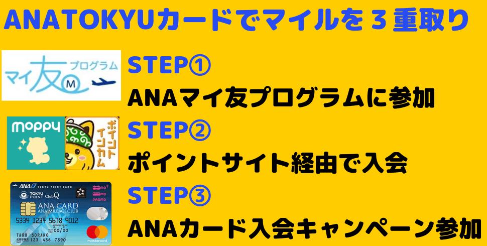 ANATOKYUカードとマイ友プログラム