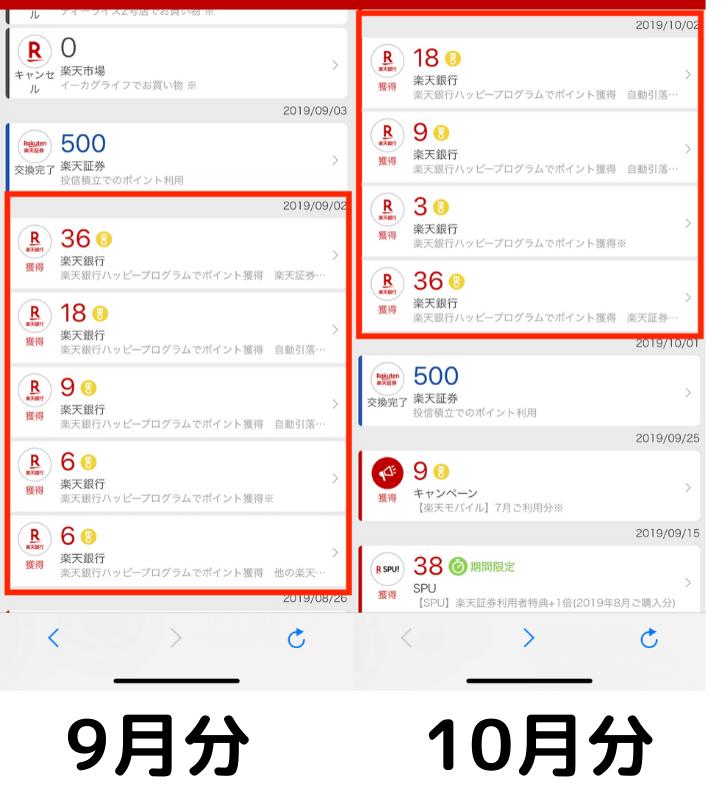 楽天銀行ハッピープログラム10月、9月分