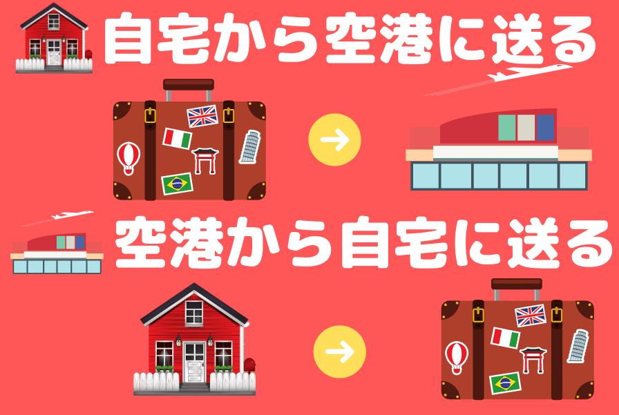 手荷物無料宅配サービスを解説