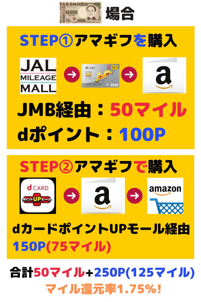 JALマイレージモールとdカードポイントUPモールの併用(Amazon)