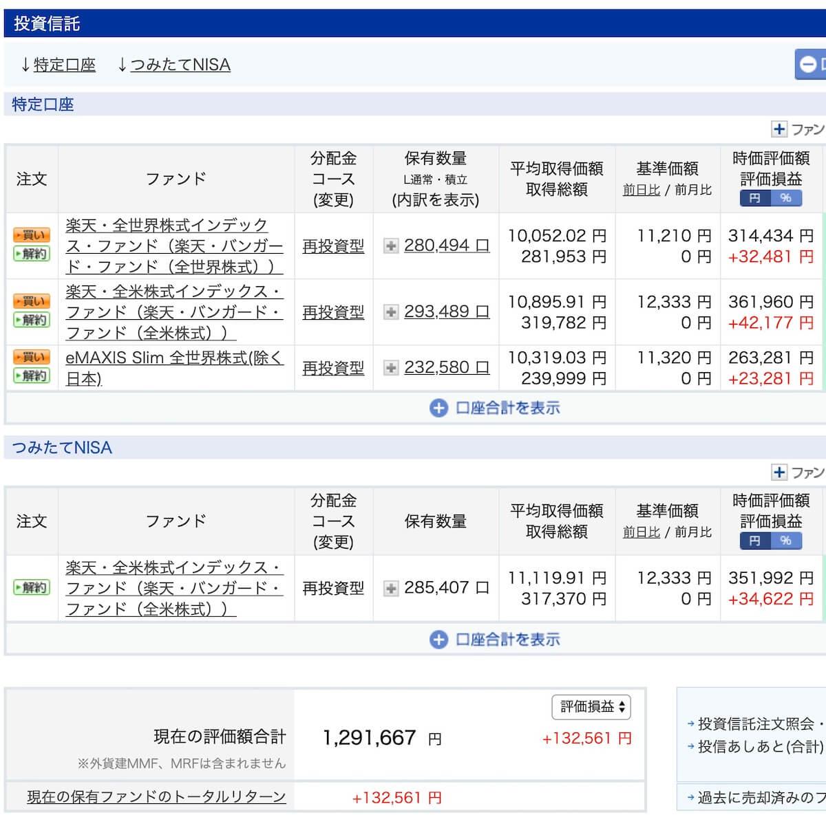 楽天証券11月の資産合計