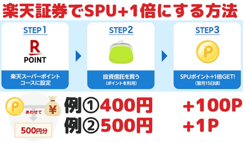 楽天証券でSPU1倍にする具体的な方法(図解)