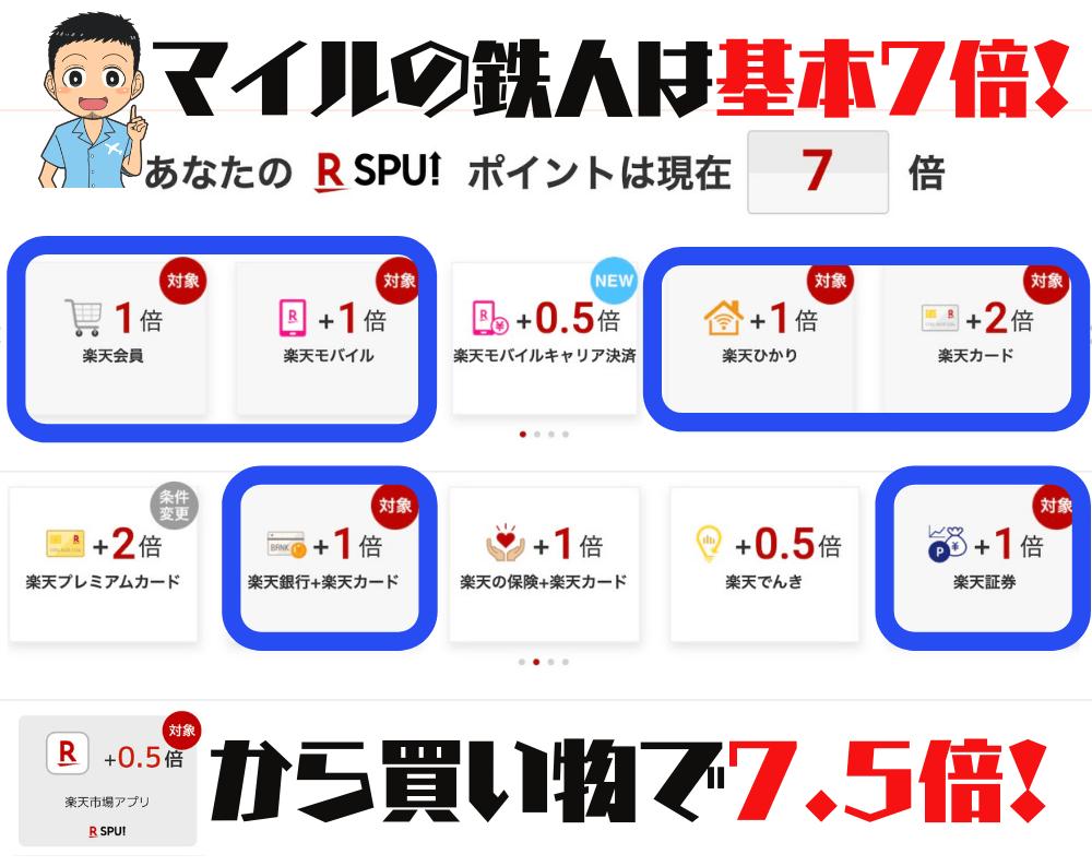 SPU7倍