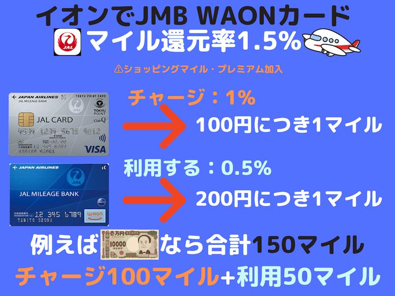 JALカードからJMB WAONにチャージした時のマイル還元率(ショッピングマイルプレミアム