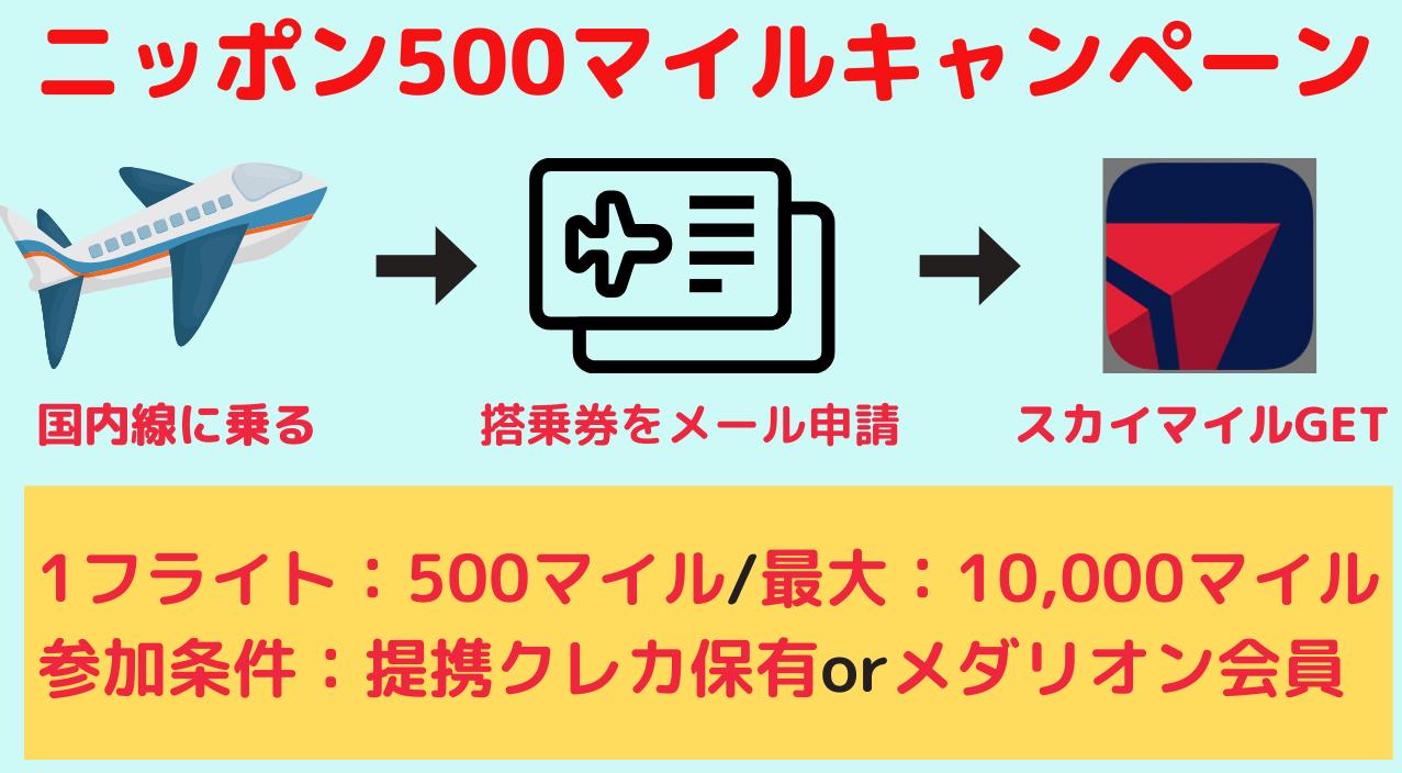 デルタ航空ニッポン500マイルキャンペーン詳細図