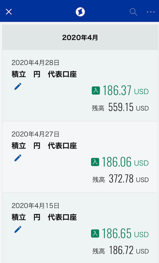 住信SBIネット銀行の外貨積立状況2020年4月