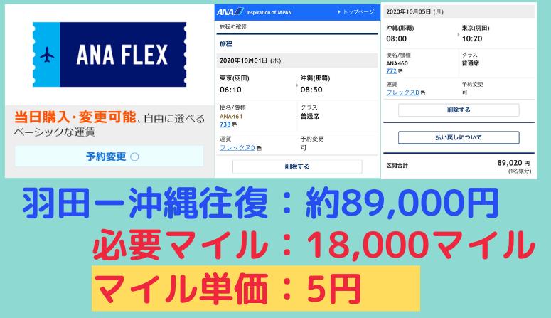 フレックス運賃とマイル比較