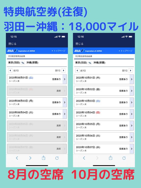 ANA特典航空券の8月と10月空席比較