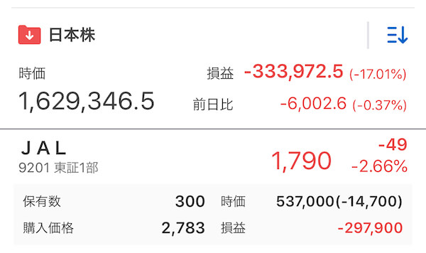 JALの保有株数