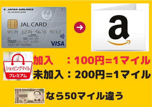 JALカードでAmazonギフト券購入で1%