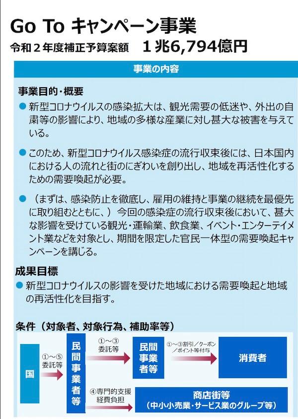 gotoキャンペーン詳細2