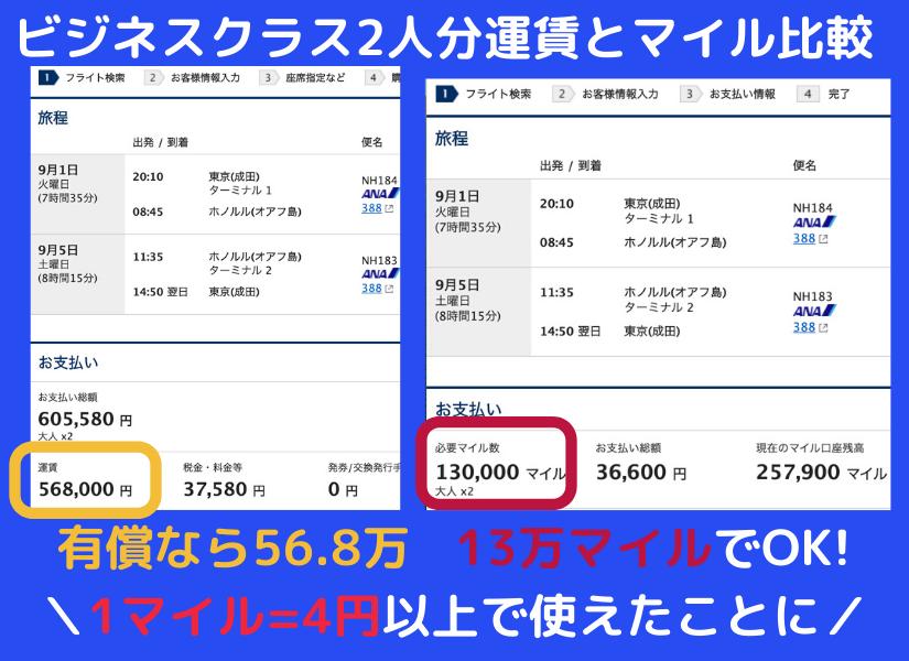 ANA特典航空券と運賃比較(ハワイビジネスクラス )