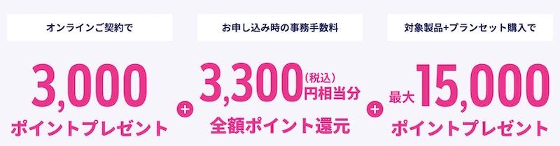 楽天アンリミットキャンペーンは最大21,300P