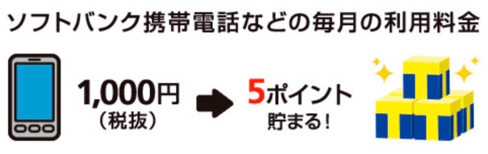 SoftBank利用料でTポイントが貯まる
