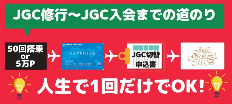 JGC修行からJALグローバルクラブ入会までの流れ