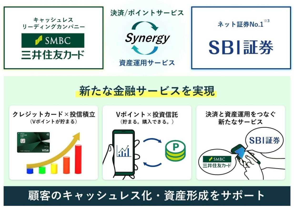 三井住友カードとSBI証券が業務提携