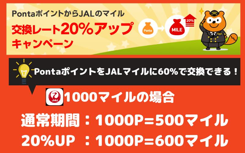 PontaポイントJALマイル交換レート増量キャンペーン図解
