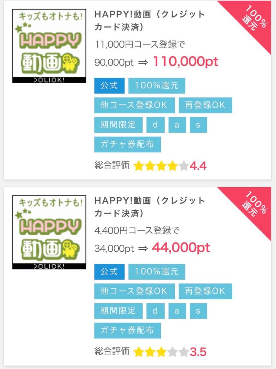 HAPPY動画100%ポイントインカム