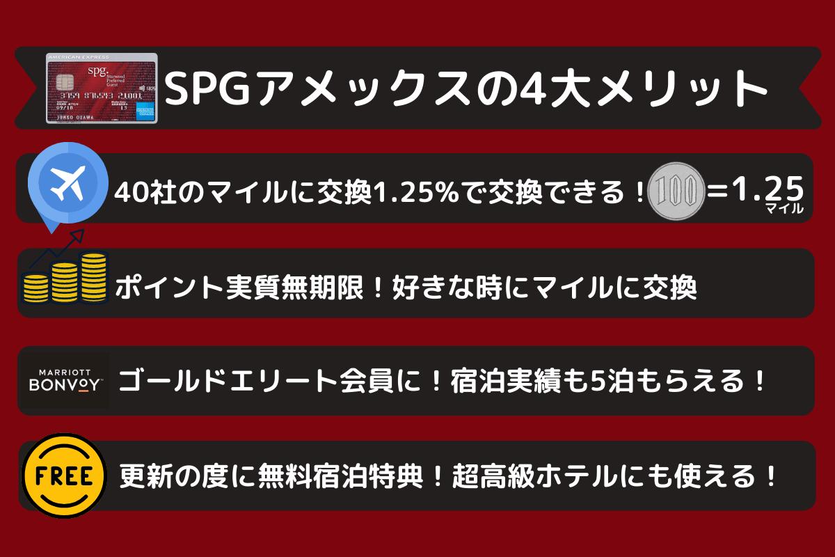 SPGAMEXの4大メリット