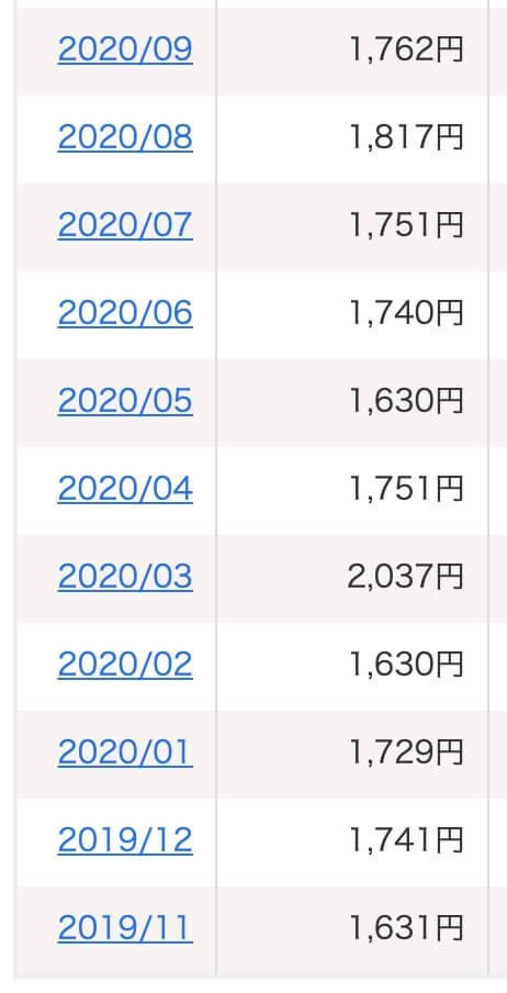 楽天モバイル2020年11月までの料金