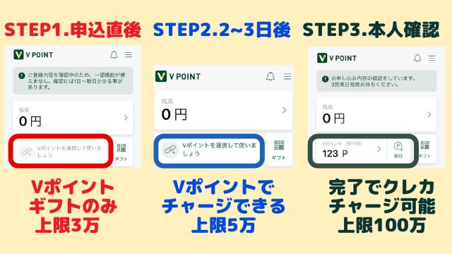 Vポイントアプリのチャージ上限と本人確認までの流れ