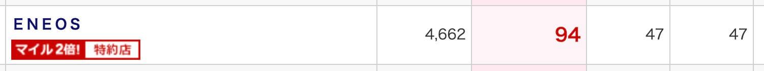エネオスのJALマイル積算例