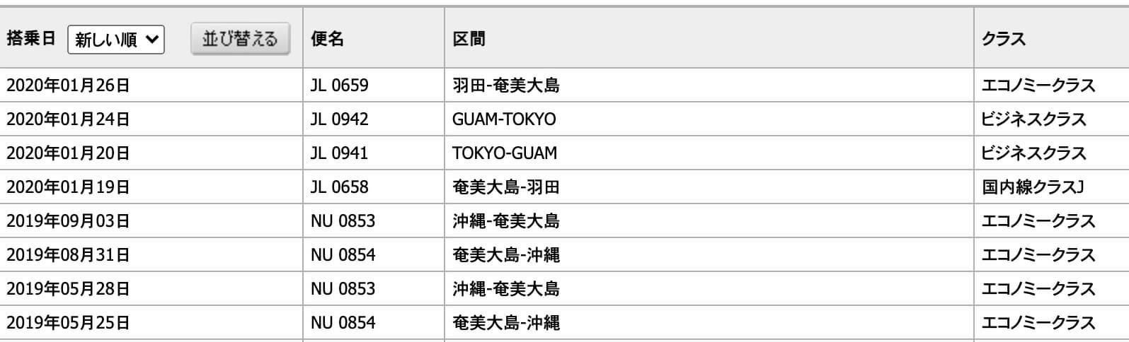 JALの生涯フライト記録2