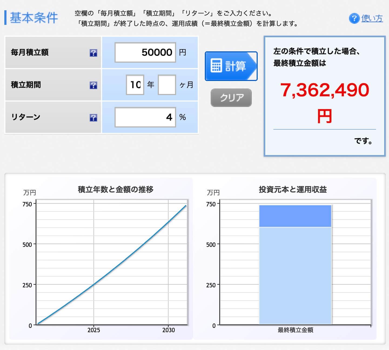 楽天証券シュミレーション楽天カード毎月五万円