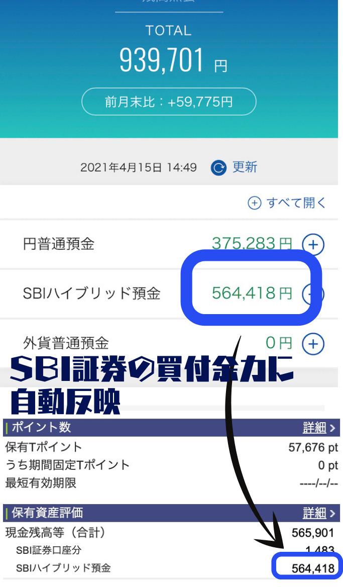 SBI証券と住信SBIネット銀行はハイブリッド預金で連携
